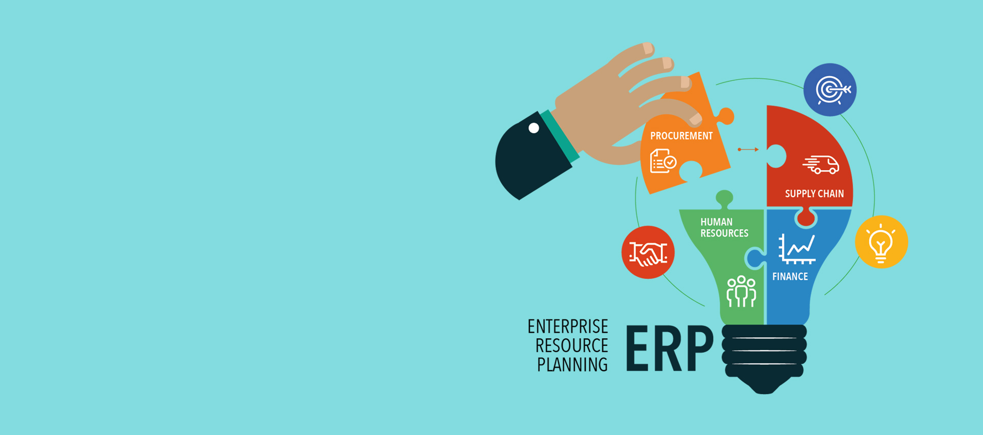 Enterprise Resource Planning ERP,